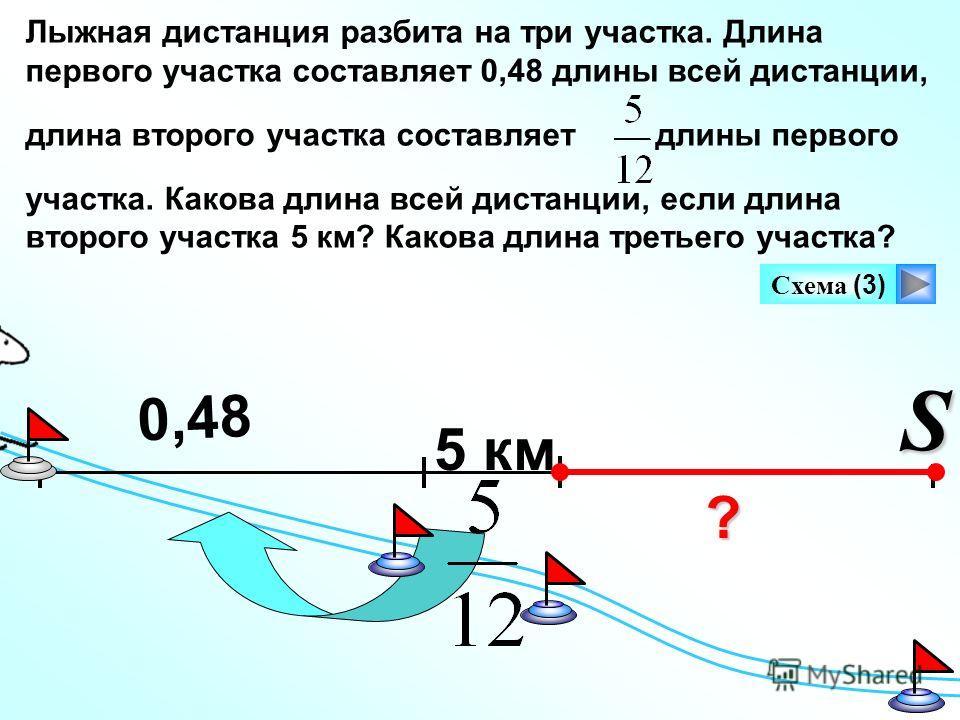 Лыжная дистанция разбита на три участка. Длина первого участка составляет 0,48 длины всей дистанции, длина второго участка составляет длины первого участка. Какова длина всей дистанции, если длина второго участка 5 км? Какова длина третьего участка?