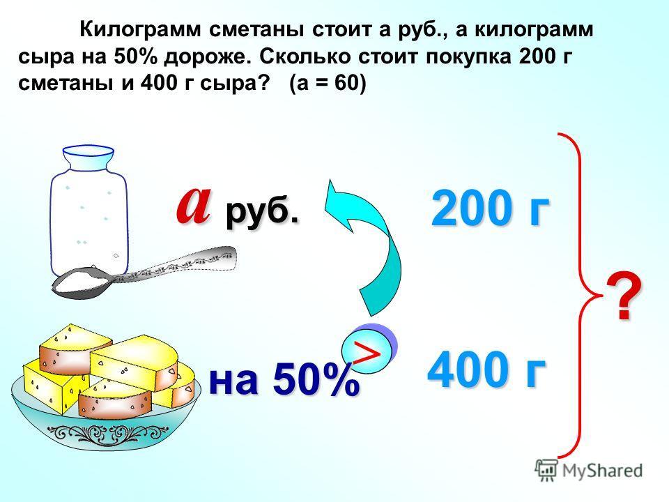 Килограмм сметаны стоит а руб., а килограмм сыра на 50% дороже. Сколько стоит покупка 200 г сметаны и 400 г сыра? (а = 60) > > на 50% a руб. 200 г 400 г ?