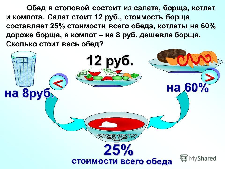 Обед в столовой состоит из салата, борща, котлет и компота. Салат стоит 12 руб., стоимость борща составляет 25% стоимости всего обеда, котлеты на 60% дороже борща, а компот – на 8 руб. дешевле борща. Сколько стоит весь обед? 12 руб. >> на 60% на 60%
