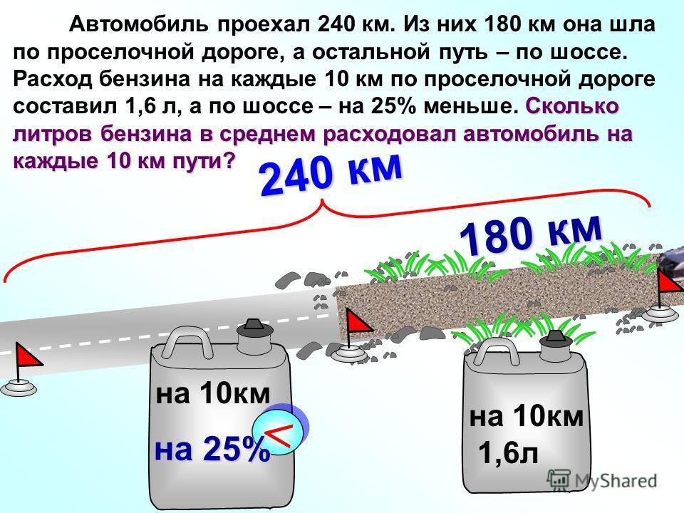 Сколько литров бензина в среднем расходовал автомобиль на каждые 10 км пути? Автомобиль проехал 240 км. Из них 180 км она шла по проселочной дороге, а остальной путь – по шоссе. Расход бензина на каждые 10 км по проселочной дороге составил 1,6 л, а п