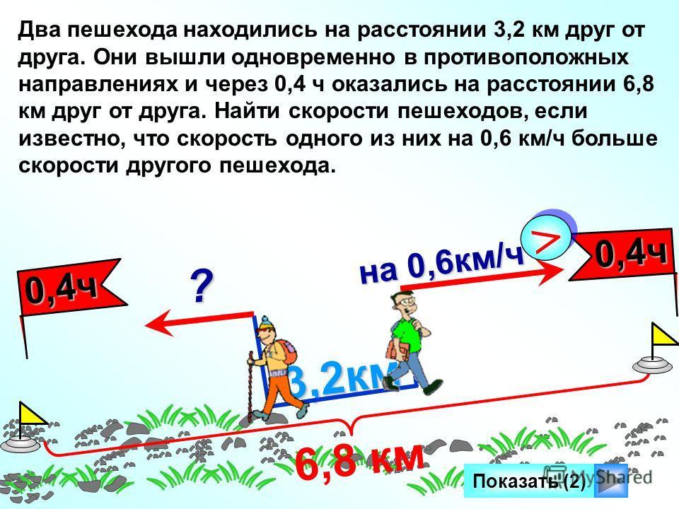 3,2км Показать (2) 6,8 км Два пешехода находились на расстоянии 3,2 км друг от друга. Они вышли одновременно в противоположных направлениях и через 0,4 ч оказались на расстоянии 6,8 км друг от друга. Найти скорости пешеходов, если известно, что скоро