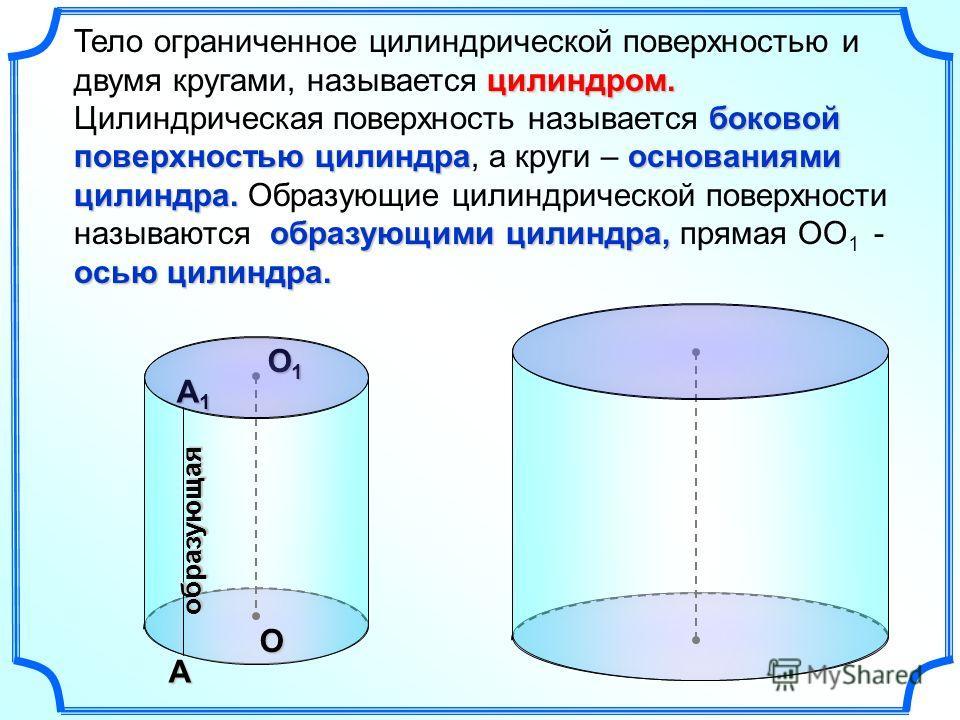 цилиндром. боковой поверхностью цилиндра основаниями цилиндра. образующими цилиндра, осью цилиндра. Тело ограниченное цилиндрической поверхностью и двумя кругами, называется цилиндром. Цилиндрическая поверхность называется боковой поверхностью цилинд