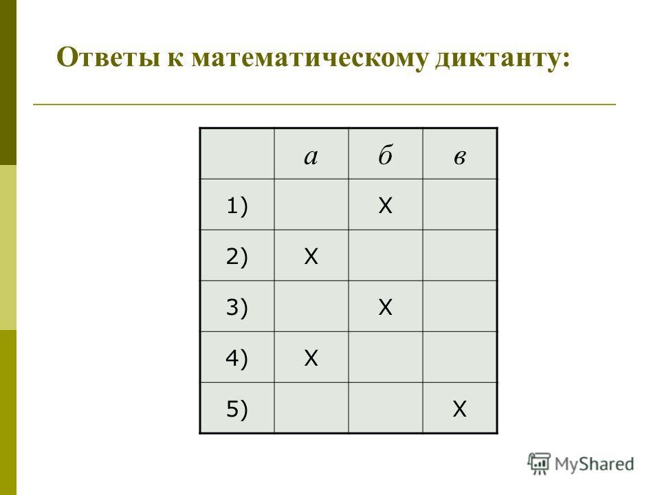 Ответы к математическому диктанту: абв 1)Х 2)Х 3)Х 4)Х 5)Х
