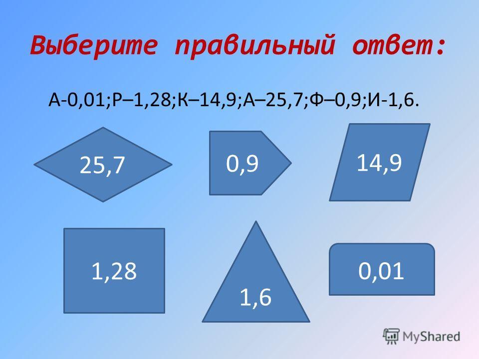 Выберите правильный ответ: А-0,01;Р–1,28;К–14,9;А–25,7;Ф–0,9;И-1,6. 25,7 1,28 1,6 14,9 0,01 0,9