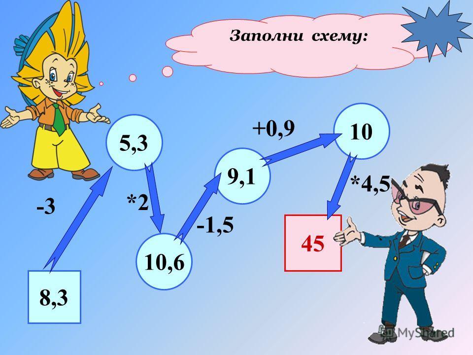 Заполни схему: 8,3 10,6 5,3 9,1 10 45 -3 *2 -1,5 +0,9 *4,5