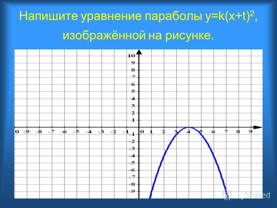 Напишите уравнение параболы y=k(x+t) 2, изображённой на рисунке.