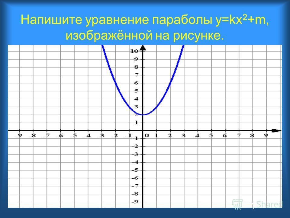 Напишите уравнение параболы y=kx 2 +m, изображённой на рисунке.