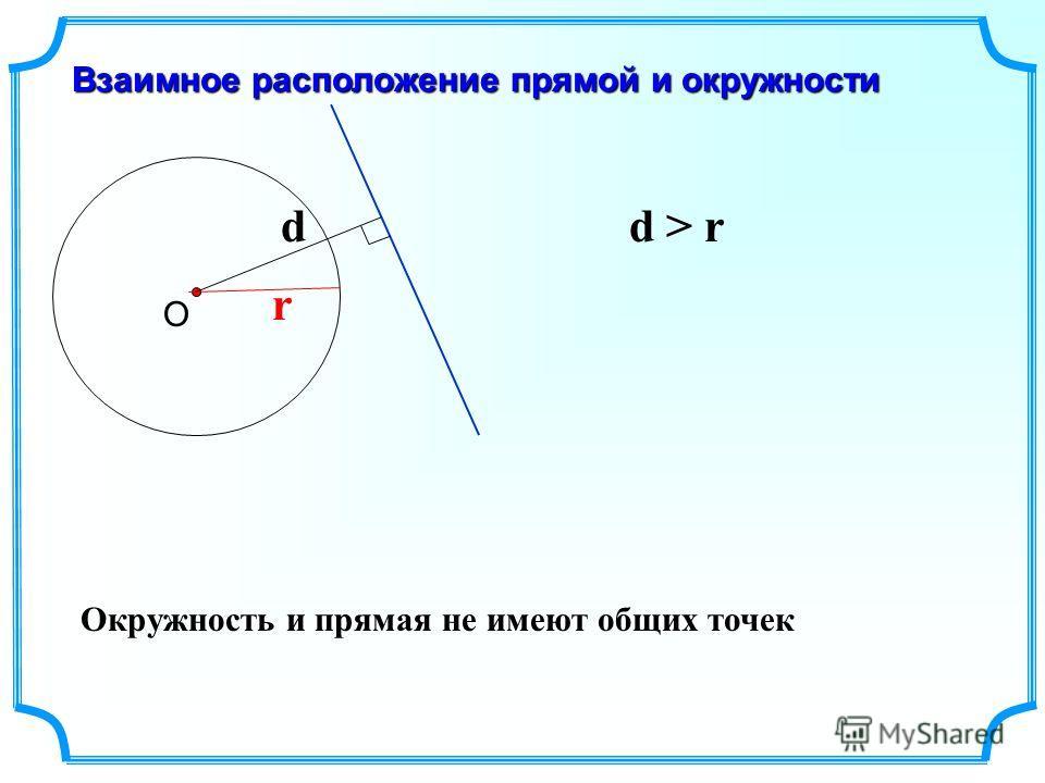 Взаимное расположение прямой и окружности О d r d > r Окружность и прямая не имеют общих точек