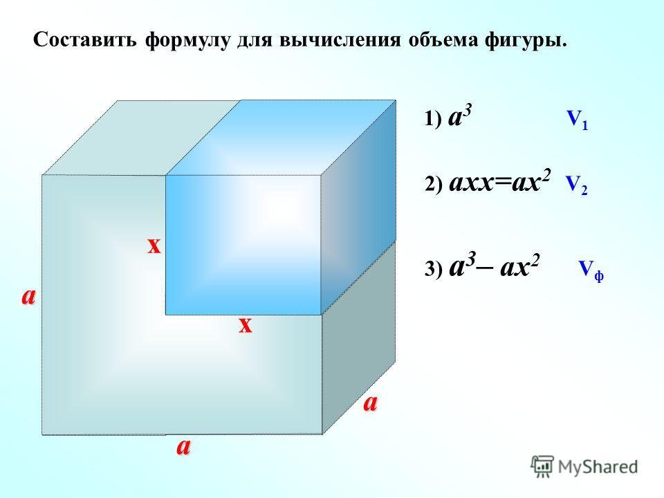 Составить формулу для вычисления объема фигуры. x a a x 1) a 3 V 1 a 2) aхх=ах 2 V 2 3) а 3 – ах 2 V ф
