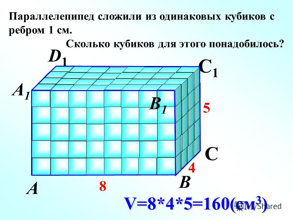 D V=8*4*5=160(см 3 ) А В С D1D1 С1С1 А1А1 В1В1 Параллелепипед сложили из одинаковых кубиков с ребром 1 см. Сколько кубиков для этого понадобилось? 8 4 5