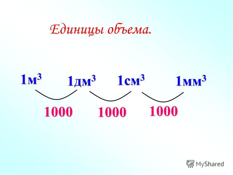 1м 3 Единицы объема. 1дм 3 1см 3 1мм 3 1000 1000 1000