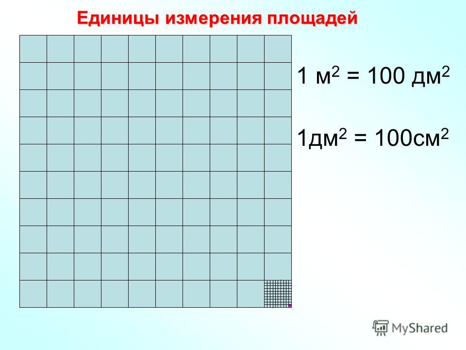 Таблица единиц площади 1 см2 = 100 мм2 1 дм2 = 100 см2 1 м2 = 100 дм2 1 дм2