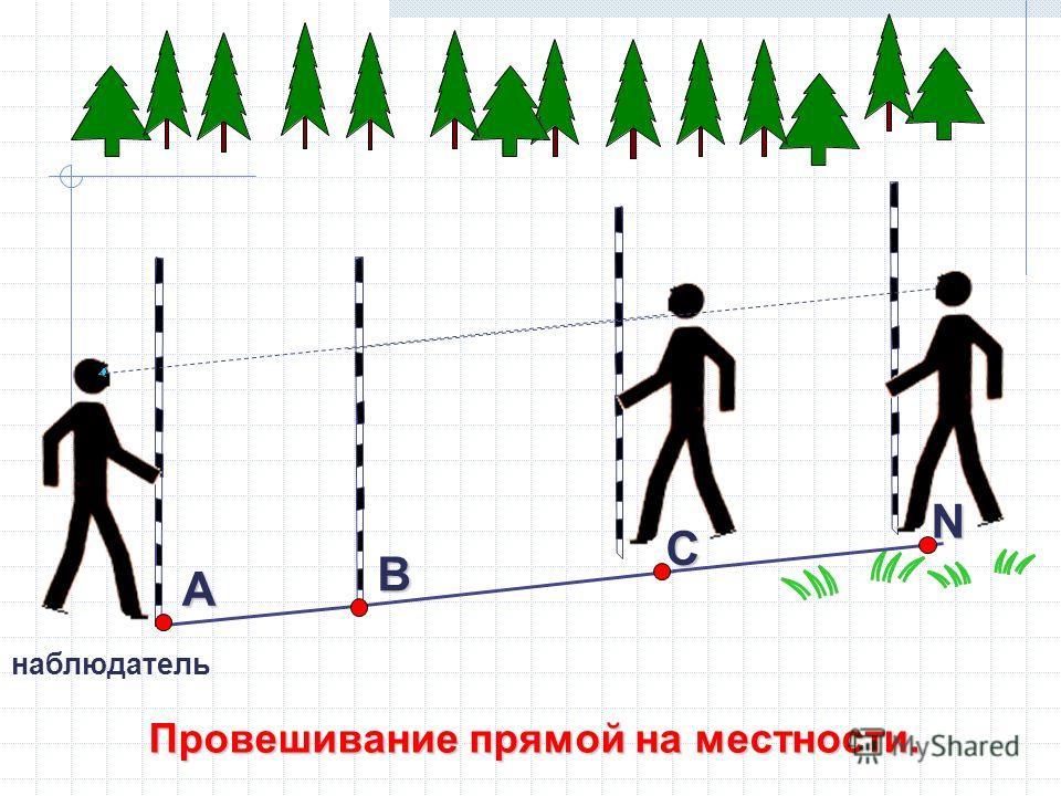 А В Провешивание прямой на местности. наблюдатель С N