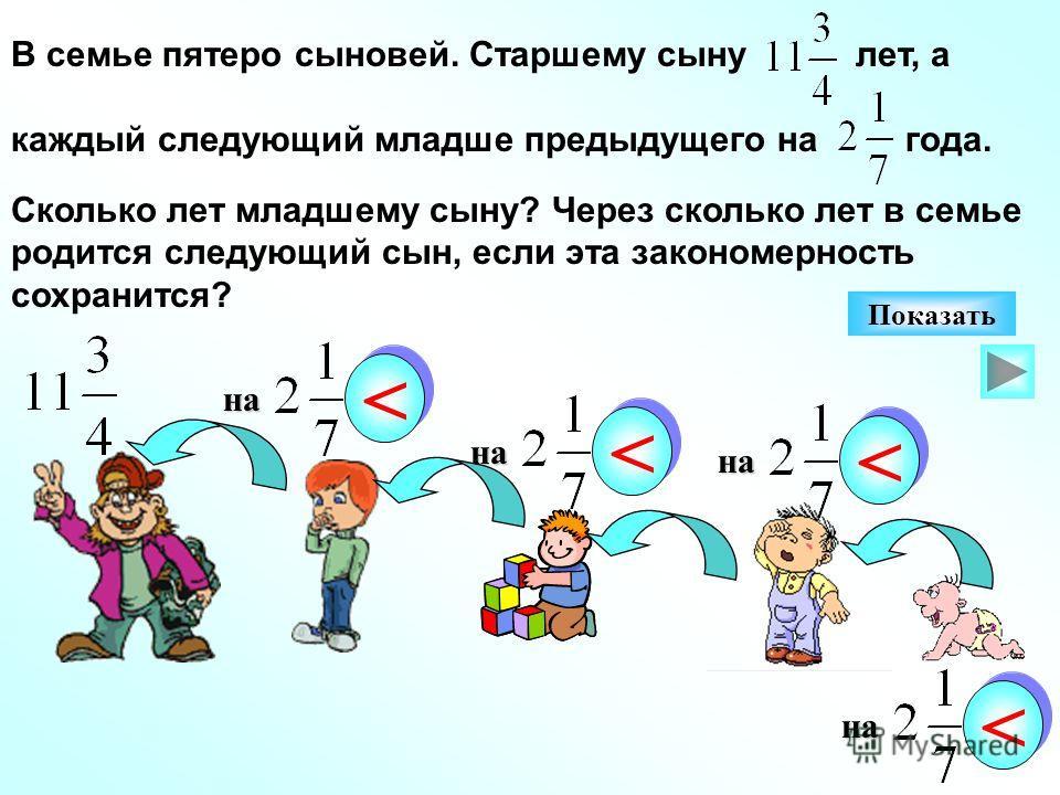 В семье пятеро сыновей. Старшему сыну лет, а каждый следующий младше предыдущего на года. Сколько лет младшему сыну? Через сколько лет в семье родится следующий сын, если эта закономерность сохранится? < < на < < на < < на < < на Показать