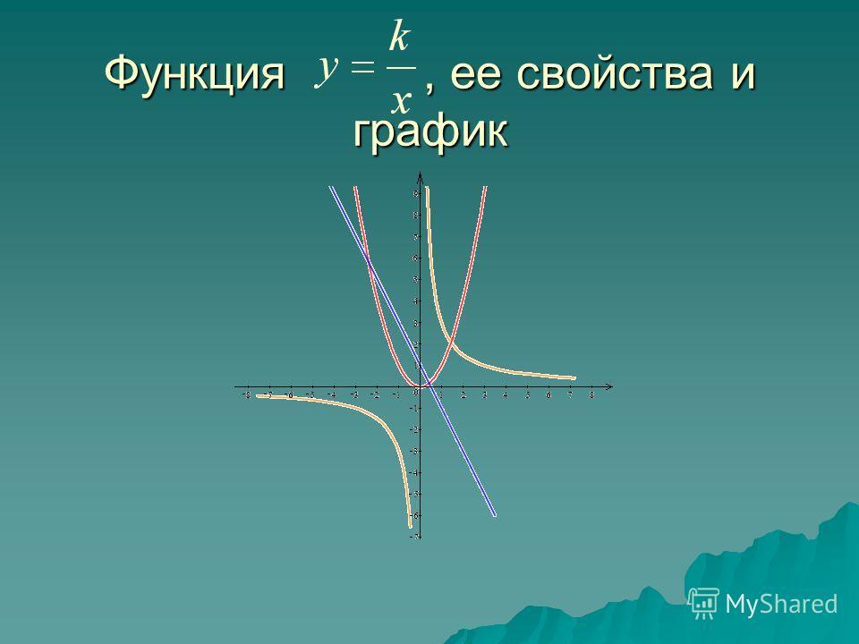 Функция, ее свойства и график