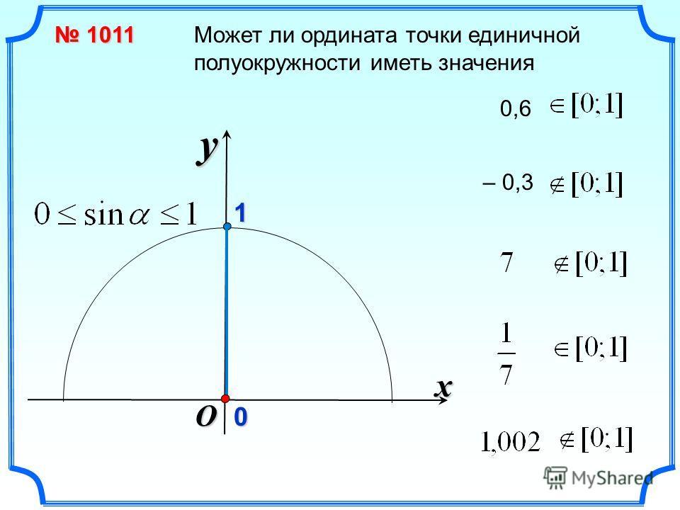 x y O 1011 1011 01 Может ли ордината точки единичной полуокружности иметь значения 0,6 – 0,3
