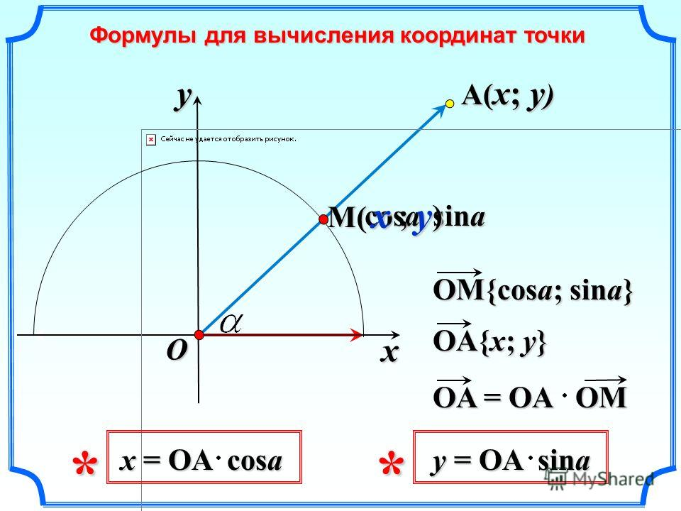 cosa sina x Формулы для вычисления координат точки y O M(M(M(M( xy ); A(x; y)A(x; y)A(x; y)A(x; y) OM{cosa; sina} OA{x; y} OA = OA OM x = OA cosa y = OA sina **