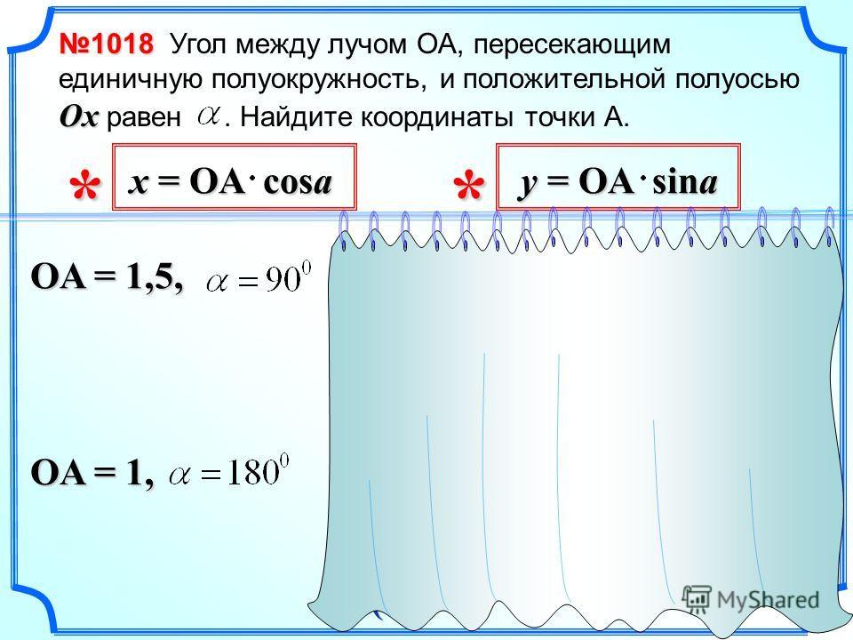 1018 Ox1018 Угол между лучом ОА, пересекающим единичную полуокружность, и положительной полуосью Ox равен. Найдите координаты точки А. OA = 1,5, x = OA cosa y = OA sina ** x = 1,5 cos90 0 = 3 0 = 3 0 = 0; = 0; = 0; = 0; y = 1,5 sin90 0 =1,5 =1,5 A(0;
