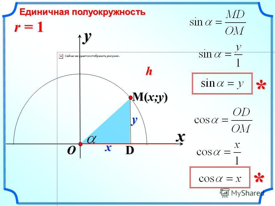 x Единичная полуокружность r = 1 y O M(x;y) h x y D **