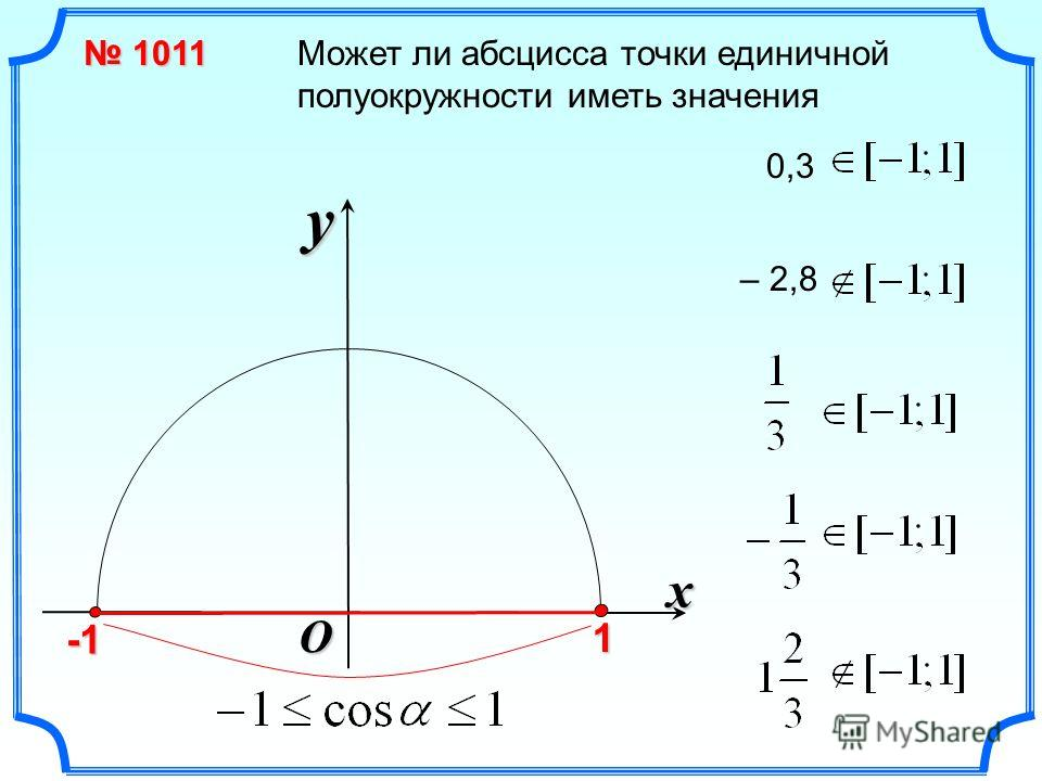 x y O 1011 1011 1 Может ли абсцисса точки единичной полуокружности иметь значения 0,3 – 2,8
