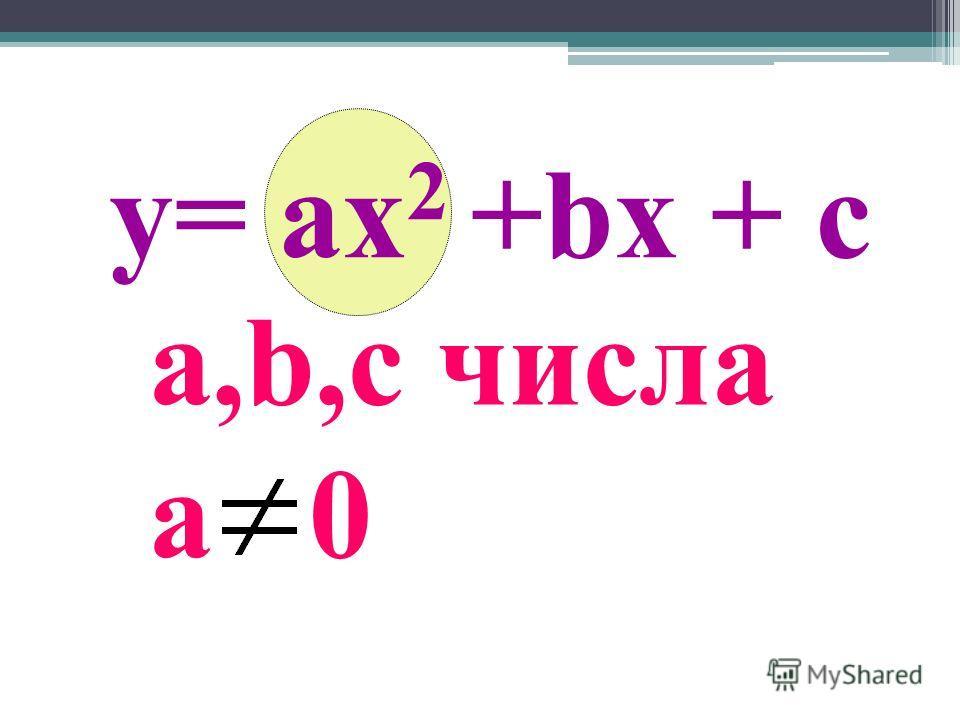 y= ax 2 +bx + c a,b,c числа а 0