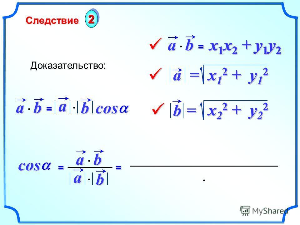Следствие 22 Доказательство: a = b = x 2 2 + y 2 2 ab ab =abcos cos = ab = x 1 x 2 + y 1 y 2 ab = x 1 x 2 + y 1 y 2 x 1 x 2 + y 1 y 2 x 1 2 + y 1 2 x 2 2 + y 2 2