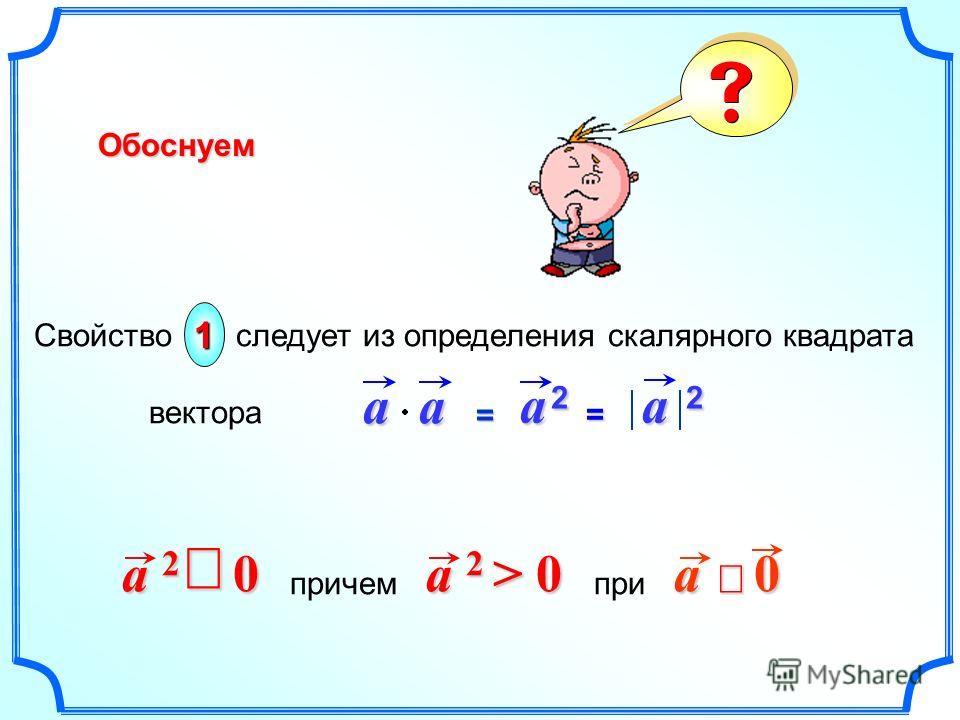 1 Свойство следует из определения скалярного квадрата вектора a 2 0 причем при a 2 > 0 a 0 aa a 2a 2a 2a 2 a 2 == Обоснуем