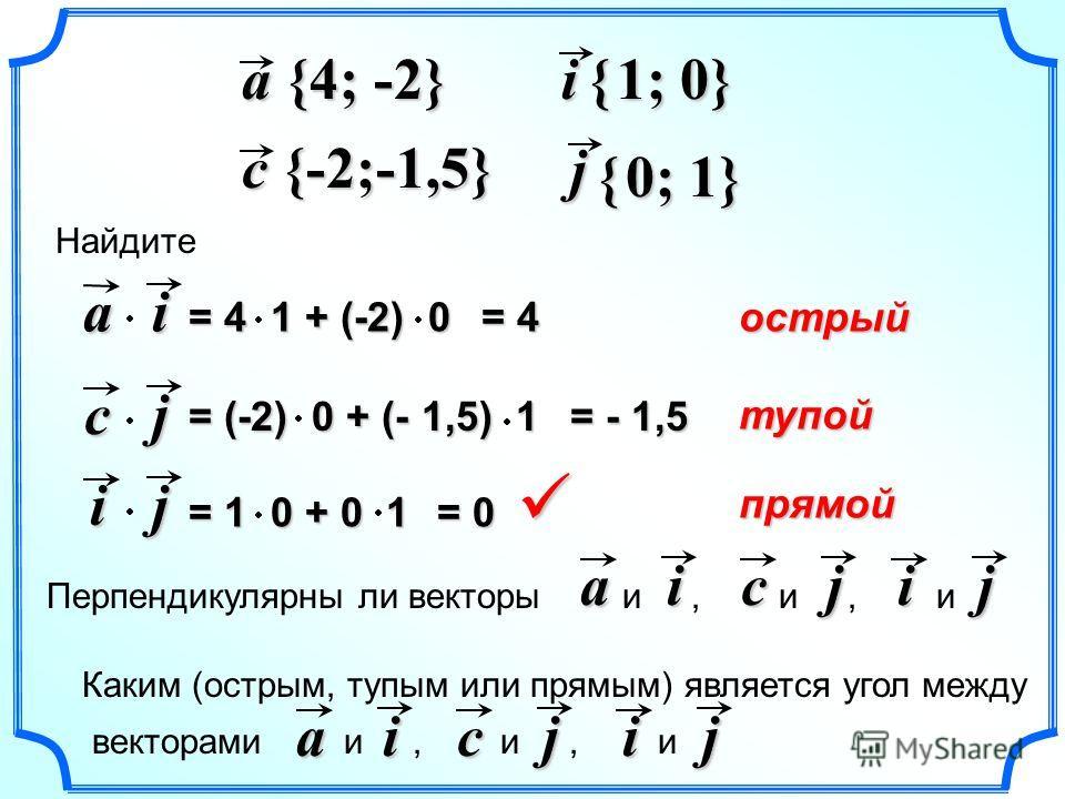 a {4; -2} i Найдите c {-2;-1,5} ai cj ij = 4 1 + (-2) 0 = 4 = (-2) 0 + (- 1,5) 1 = - 1,5 = 1 0 + 0 1 = 0 Перпендикулярны ли векторы и, и, иaicjij Каким (острым, тупым или прямым) является угол между векторами и, и, иaicjij острый тупой прямой { 1; 0}