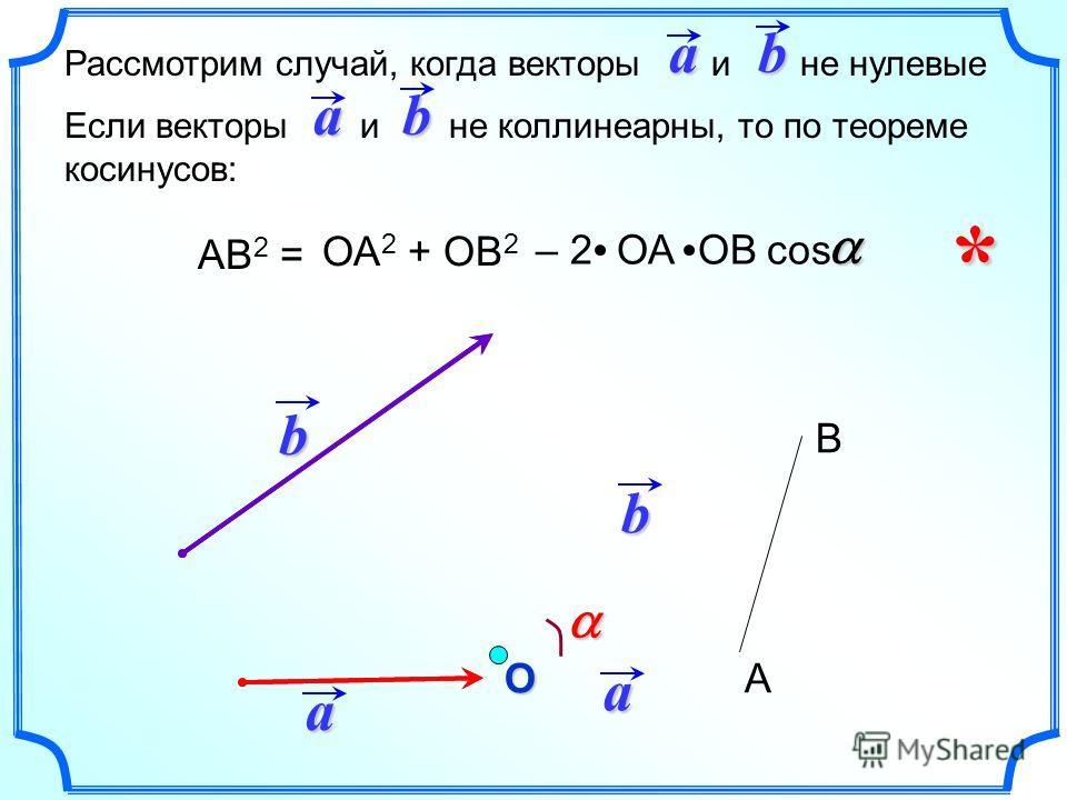 a b a b О А В Рассмотрим случай, когда векторы и не нулевыеab AB 2 = ОА 2 + ОВ 2 – 2 ОА ОВcos Если векторы и не коллинеарны, то по теореме косинусов:ab*