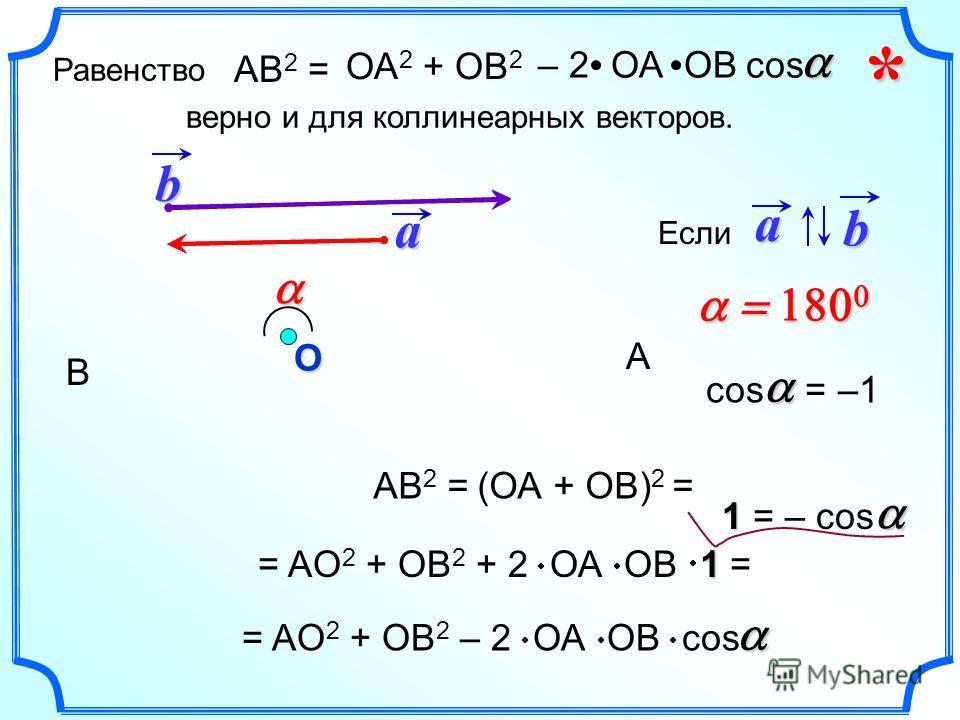 a b О А В AB 2 =(ОА + ОВ) 2 = сos = –1 = AО 2 + ОВ 2 + 2 ОА ОВ cos = AО 2 + ОВ 2 – 2 ОА ОВ Еслиab =1 1 1 = – сos Равенство верно и для коллинеарных векторов. AB 2 = ОА 2 + ОВ 2 – 2 ОА ОВcos*