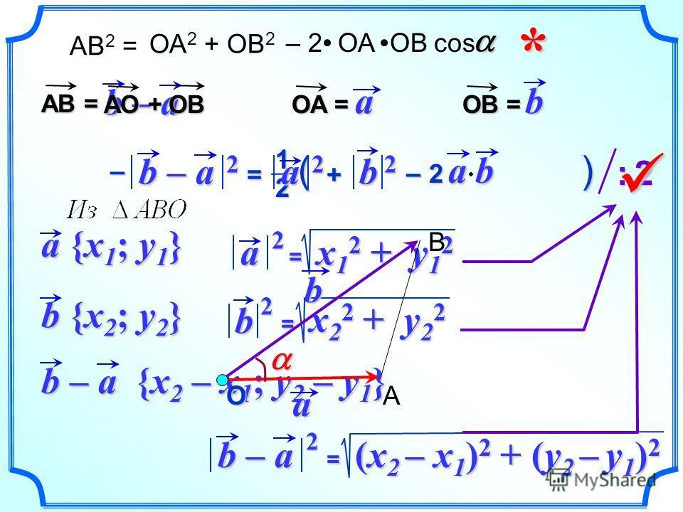b = x 2 2 + y 2 2 21 ( ) = AB 2 = ОА 2 + ОВ 2 – 2 ОА ОВcos* b – a AB = b OA = a OB = b – a 2 a 2 b 2b 2b 2b 2+ – – ab a {x 1 ; y 1 } b {x 2 ; y 2 } b – a {x 2 – x 1 ; y 2 – y 1 } a = x 1 2 + y 1 2 2 2 b – a = (x 2 – x 1 ) 2 + (y 2 – y 1 ) 2 2 2 : 2 a