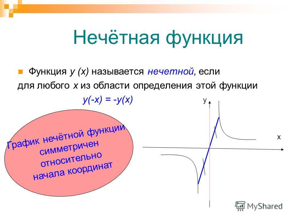 Нечётная функция Функция у (х) называется нечетной, если для любого х из области определения этой функции у(-х) = -у(х) График нечётной функции симметричен относительно начала координат y x