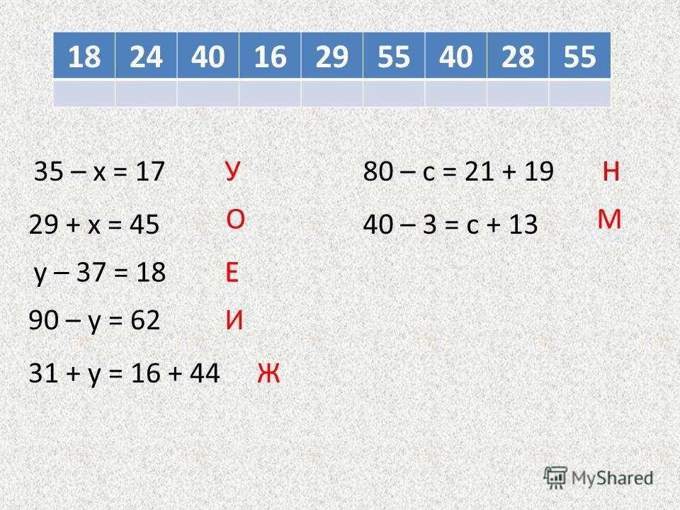182440162955402855 35 – x = 17 29 + х = 45 у – 37 = 18 90 – у = 62 31 + у = 16 + 44 80 – с = 21 + 19 40 – 3 = с + 13 У О ЕЕ И Ж НН М