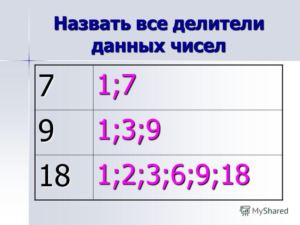 71;7 91;3;9 181;2;3;6;9;18