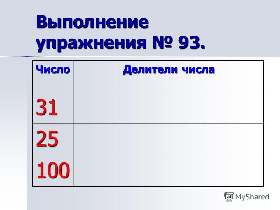 Выполнение упражнения 93. Число Делители числа 31 25 100