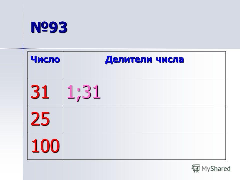 93 Число 311;31 25 100