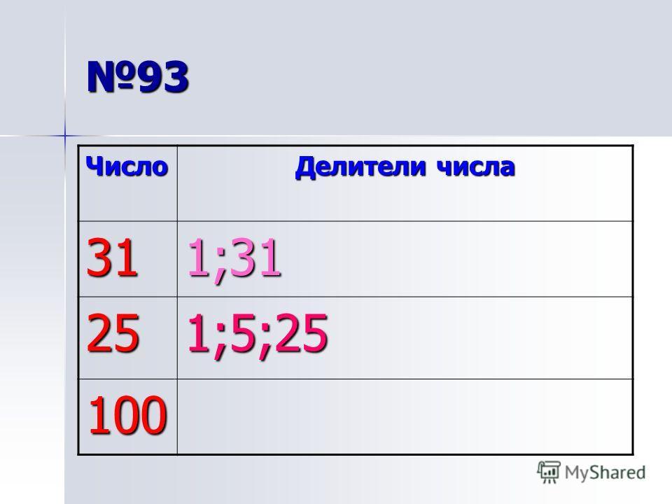 93 Число 311;31 251;5;25 100