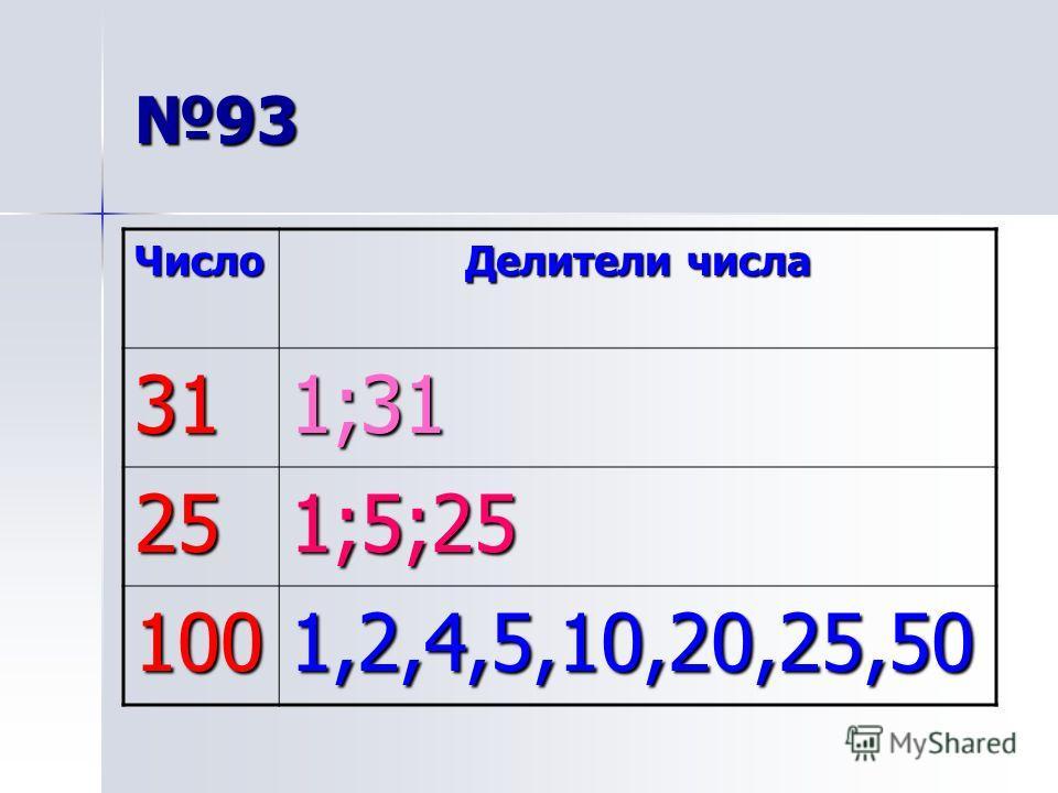 93 Число 311;31 251;5;25 1001,2,4,5,10,20,25,50