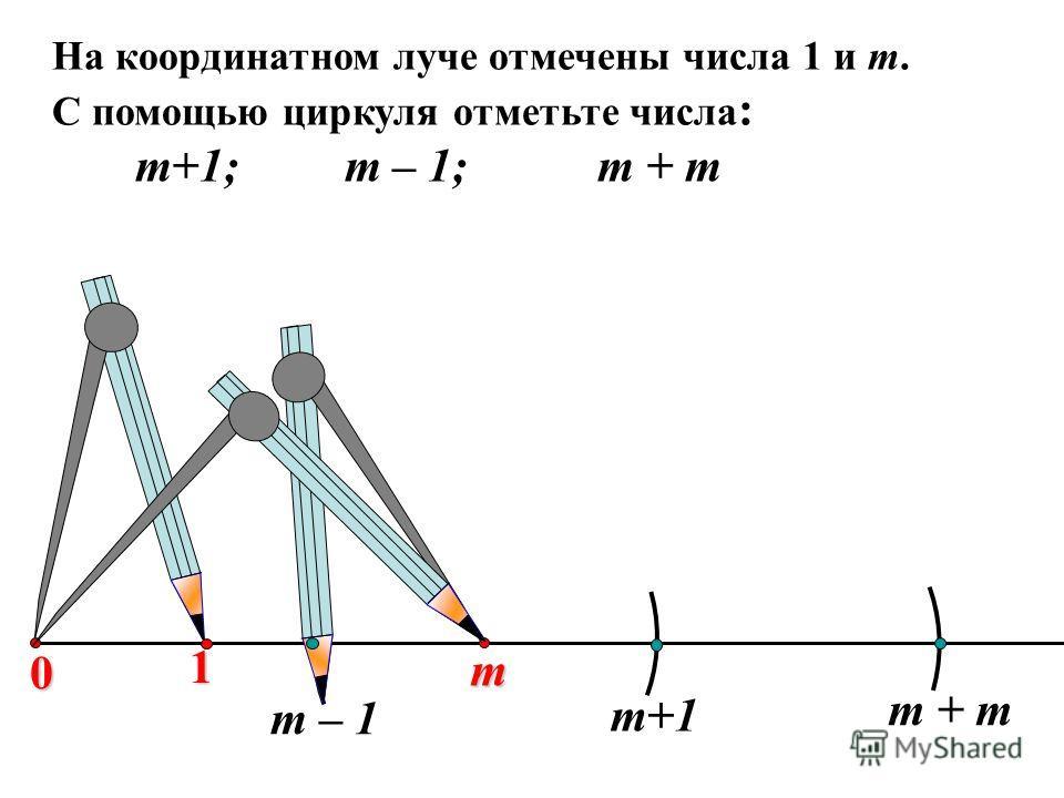 1 На координатном луче отмечены числа 1 и т. С помощью циркуля отметьте числа : т+1; т – 1; т + т 0 т т+1 т – 1 т + т