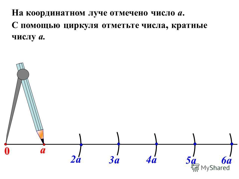 а На координатном луче отмечено число а. С помощью циркуля отметьте числа, кратные числу а. 0 2а 3а 4а 5а6а