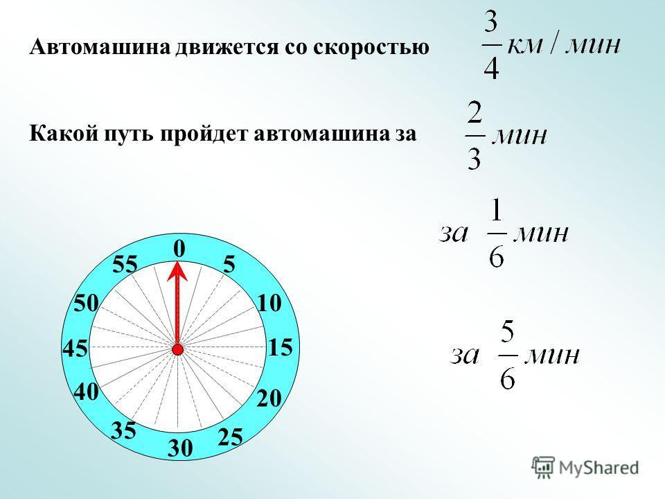 Автомашина движется со скоростью Какой путь пройдет автомашина за 0 30 15 45 5 10 20 25 35 40 50 55