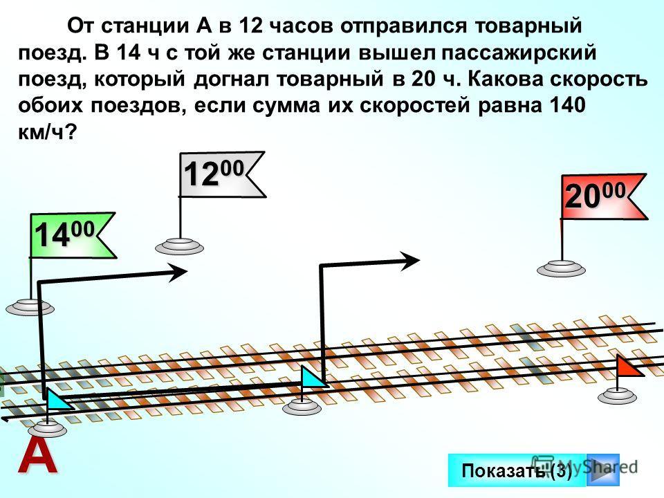 От станции А в 12 часов отправился товарный поезд. В 14 ч с той же станции вышел пассажирский поезд, который догнал товарный в 20 ч. Какова скорость обоих поездов, если сумма их скоростей равна 140 км/ч? А 12 00 14 00 20 00 Показать (3)