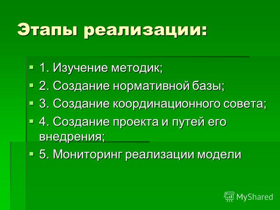 Этапы реализации: 1. Изучение методик; 1. Изучение методик; 2. Создание нормативной базы; 2. Создание нормативной базы; 3. Создание координационного совета; 3. Создание координационного совета; 4. Создание проекта и путей его внедрения; 4. Создание п