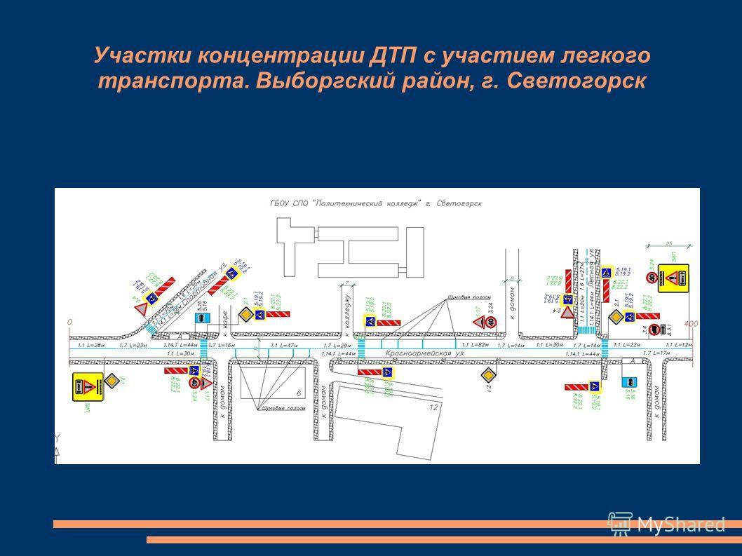 Участки концентрации ДТП с участием легкого транспорта. Выборгский район, г. Светогорск