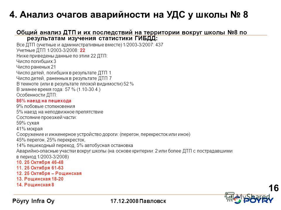 17.12.2008 Павловск Pöyry Infra Oy 16 Общий анализ ДТП и их последствий на территории вокруг школы 8 по результатам изучения статистики ГИБДД: Все ДТП (учетные и административные вместе) 1/2003-3/2007: 437 Учетные ДТП 1/2003-3/2008: 22 Ниже приведены