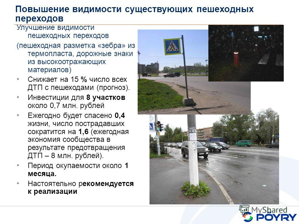 Повышение видимости существующих пешеходных переходов Babino-2 Улучшение видимости пешеходных переходов (пешеходная разметка «зебра» из термопласта, дорожные знаки из высокоотражающих материалов) Снижает на 15 % число всех ДТП с пешеходами (прогноз).