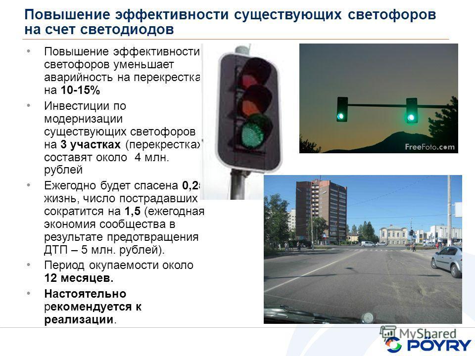Повышение эффективности существующих светофоров на счет светодиодов Babino-2 Повышение эффективности светофоров уменьшает аварийность на перекрестках на 10-15% Инвестиции по модернизации существующих светофоров на 3 участках (перекрестках) составят о
