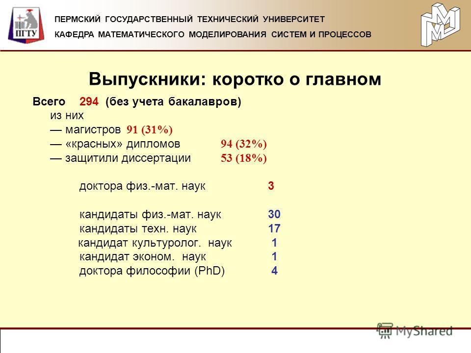 ПЕРМСКИЙ ГОСУДАРСТВЕННЫЙ ТЕХНИЧЕСКИЙ УНИВЕРСИТЕТ КАФЕДРА МАТЕМАТИЧЕСКОГО МОДЕЛИРОВАНИЯ СИСТЕМ И ПРОЦЕССОВ Выпускники: коротко о главном Всего294 (без учета бакалавров) из них магистров 91 (31%) «красных» дипломов 94 (32%) защитили диссертации 53 (18%