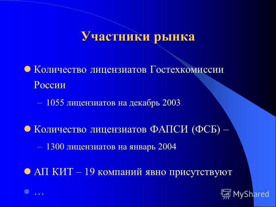 Участники рынка Количество лицензиатов Гостехкомиссии России –1055 лицензиатов на декабрь 2003 Количество лицензиатов ФАПСИ (ФСБ) – –1300 лицензиатов на январь 2004 АП КИТ – 19 компаний явно присутствуют …