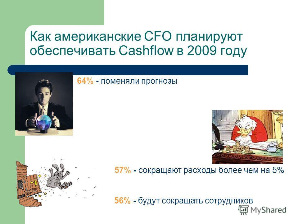 Как американские CFO планируют обеспечивать Cashflow в 2009 году 56% - будут сокращать сотрудников 57% - сокращают расходы более чем на 5% 64% - поменяли прогнозы